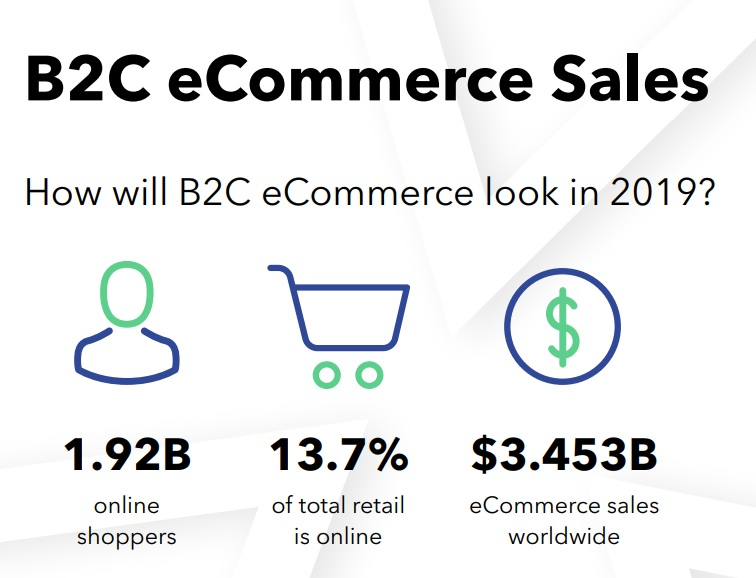 E-commerce - Ideo Force